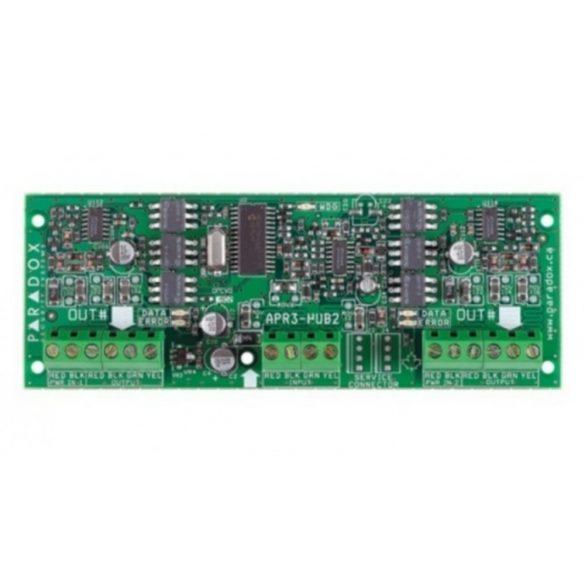 Buszosztó- és erősítő modul, Digiplex és Spectra központokhoz (HUB2)